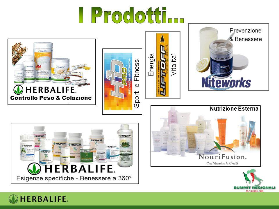 EnergiaVitalita' Nutrizione Esterna Controllo Peso & Colazione Sport e Fitness
