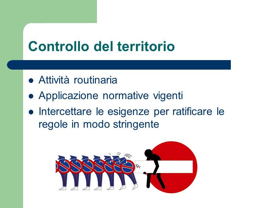 Controllo del territorio Attività routinaria Applicazione normative vigenti Intercettare le esigenze per ratificare le regole in modo stringente