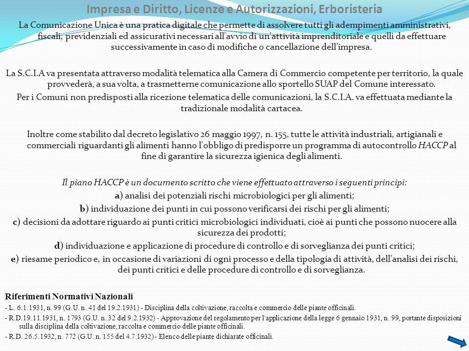 Impresa e Diritto, Licenze e Autorizzazioni, Erboristeria - R.D.