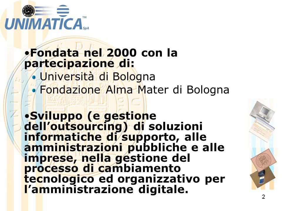2 Fondata nel 2000 con la partecipazione di: Università di Bologna Fondazione Alma Mater di Bologna Sviluppo (e gestione dell'outsourcing) di soluzioni informatiche di supporto, alle amministrazioni pubbliche e alle imprese, nella gestione del processo di cambiamento tecnologico ed organizzativo per l'amministrazione digitale.