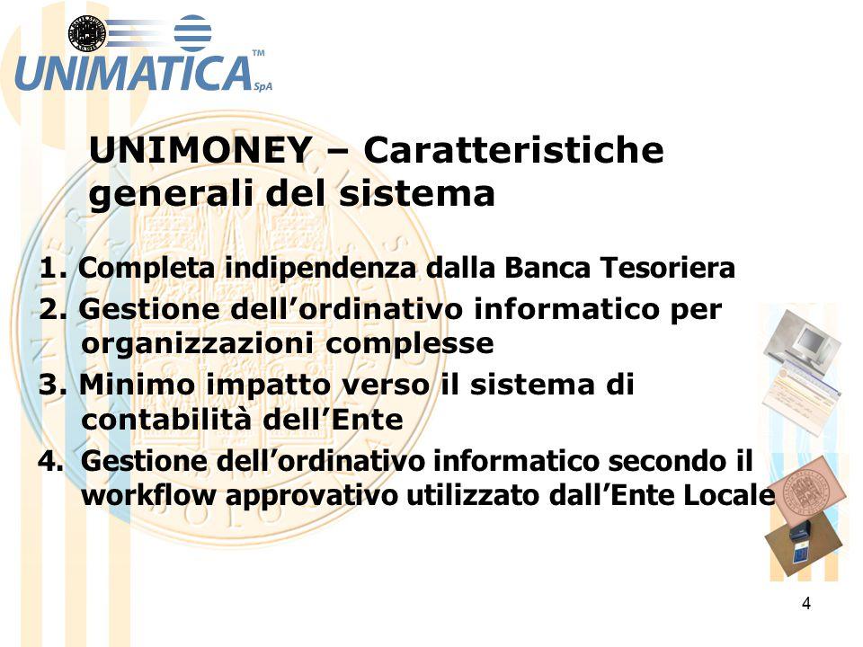 4 UNIMONEY – Caratteristiche generali del sistema 1.