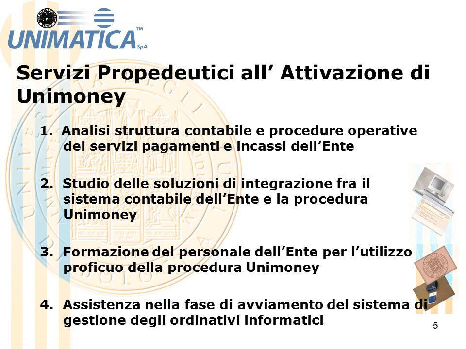 5 Servizi Propedeutici all' Attivazione di Unimoney 1.