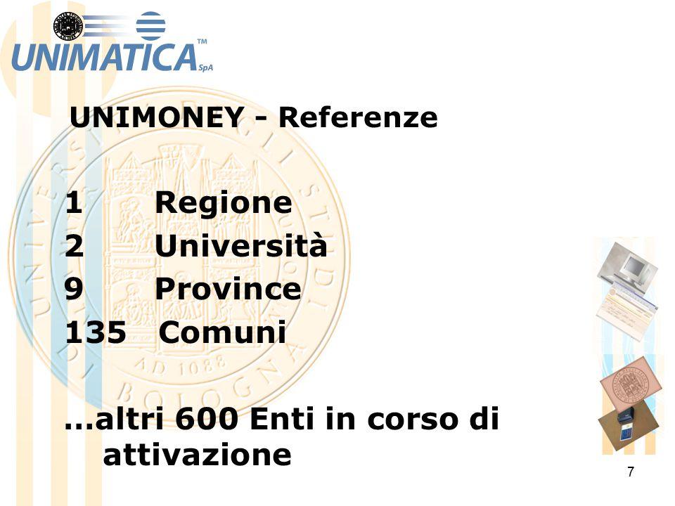 7 UNIMONEY - Referenze 1 Regione 2 Università 9 Province 135 Comuni …altri 600 Enti in corso di attivazione