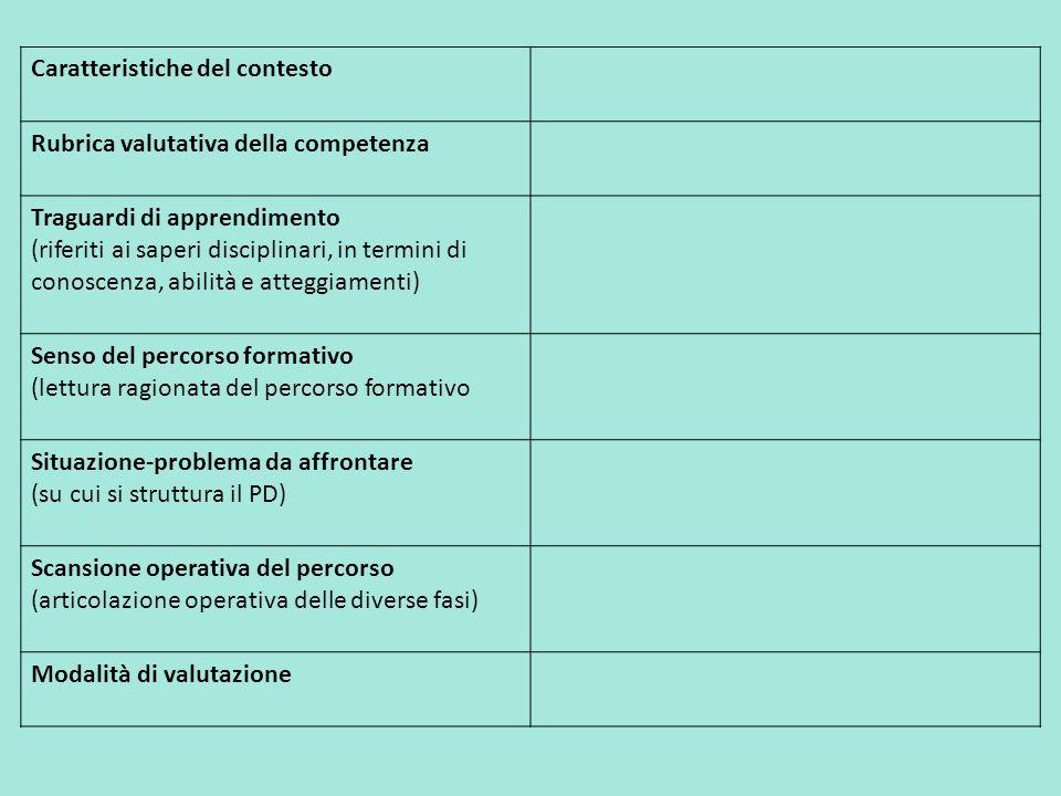 Caratteristiche del contesto Rubrica valutativa della competenza Traguardi di apprendimento (riferiti ai saperi disciplinari, in termini di conoscenza, abilità e atteggiamenti) Senso del percorso formativo (lettura ragionata del percorso formativo Situazione-problema da affrontare (su cui si struttura il PD) Scansione operativa del percorso (articolazione operativa delle diverse fasi) Modalità di valutazione
