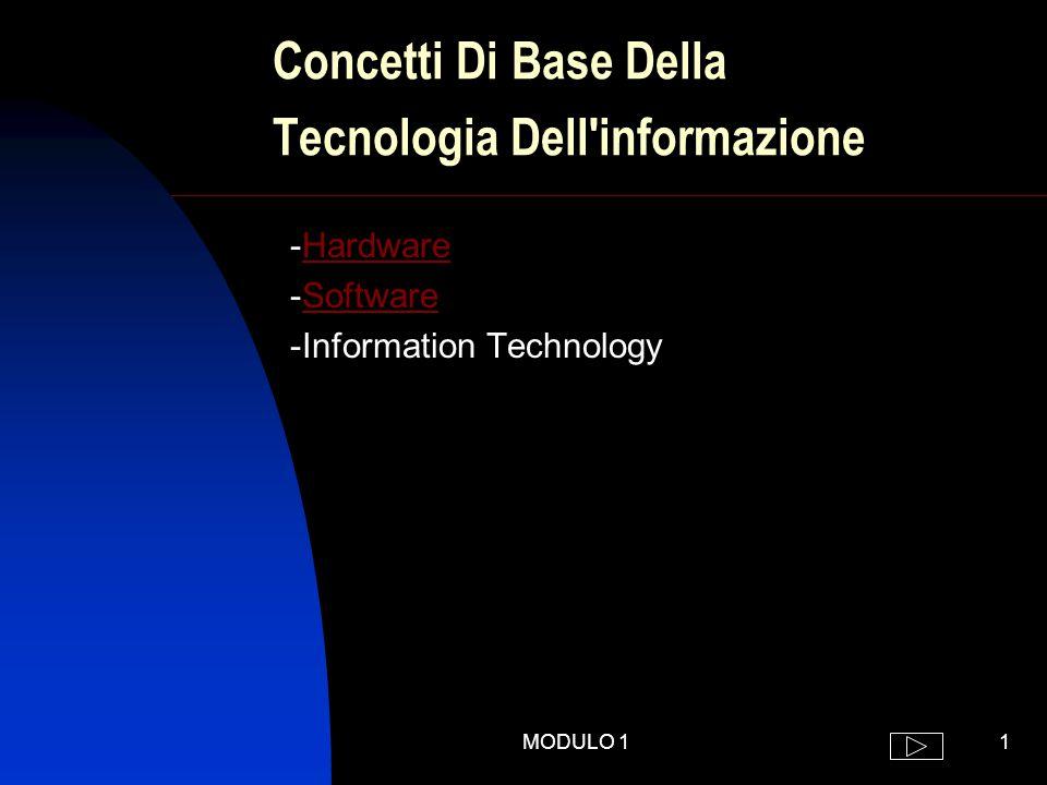 MODULO 11 Concetti Di Base Della Tecnologia Dell informazione -HardwareHardware -SoftwareSoftware -Information Technology