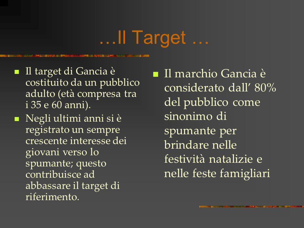 …Il Target … Il target di Gancia è costituito da un pubblico adulto (età compresa tra i 35 e 60 anni).
