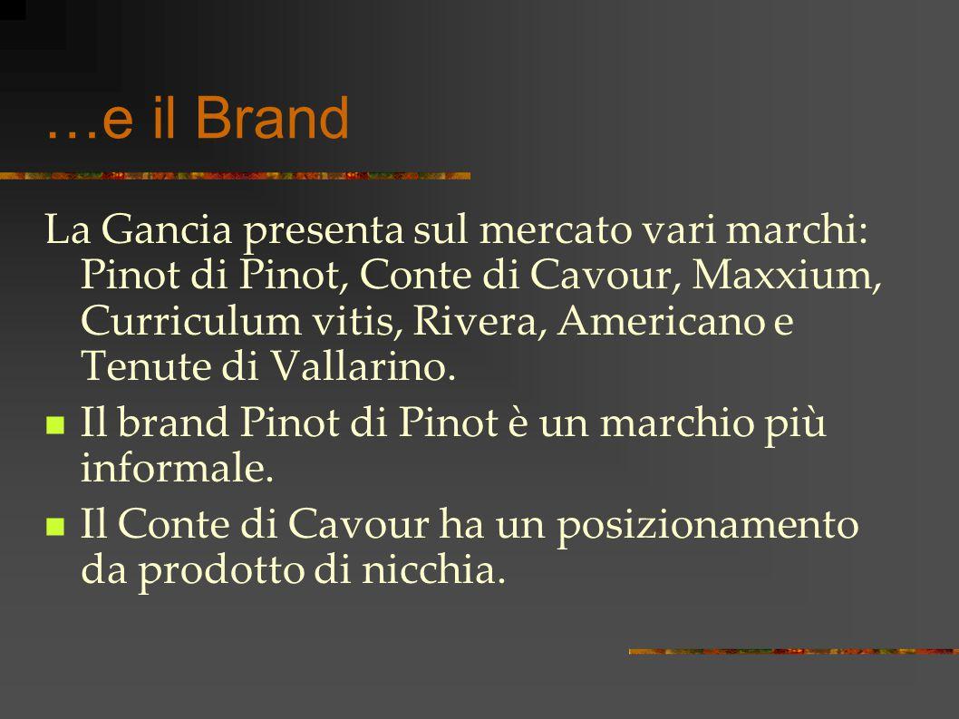 …e il Brand La Gancia presenta sul mercato vari marchi: Pinot di Pinot, Conte di Cavour, Maxxium, Curriculum vitis, Rivera, Americano e Tenute di Vallarino.