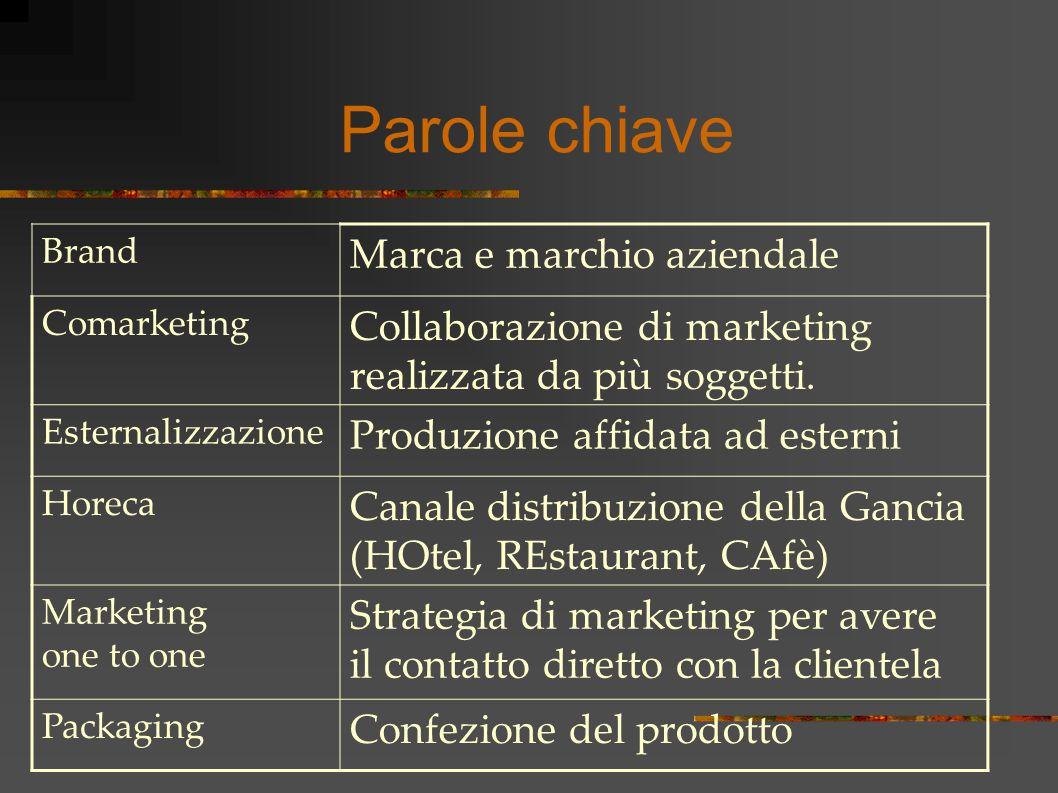 Parole chiave Brand Marca e marchio aziendale Comarketing Collaborazione di marketing realizzata da più soggetti.