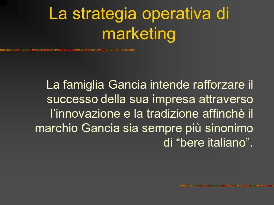 La strategia operativa di marketing La famiglia Gancia intende rafforzare il successo della sua impresa attraverso l'innovazione e la tradizione affinchè il marchio Gancia sia sempre più sinonimo di bere italiano .