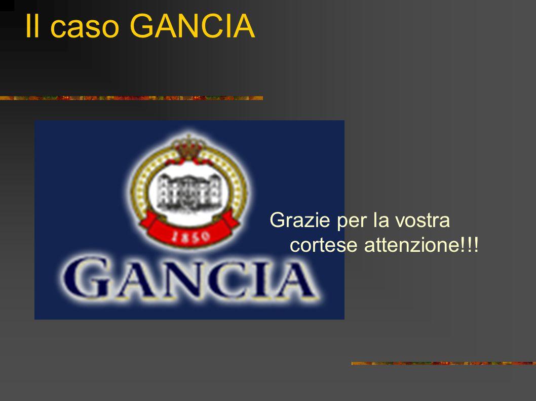 Il caso GANCIA Grazie per la vostra cortese attenzione!!!