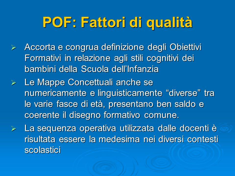 POF: Fattori di qualità  Accorta e congrua definizione degli Obiettivi Formativi in relazione agli stili cognitivi dei bambini della Scuola dell'Infa