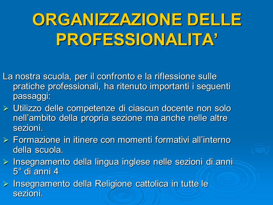 ORGANIZZAZIONE DELLE PROFESSIONALITA' La nostra scuola, per il confronto e la riflessione sulle pratiche professionali, ha ritenuto importanti i segue
