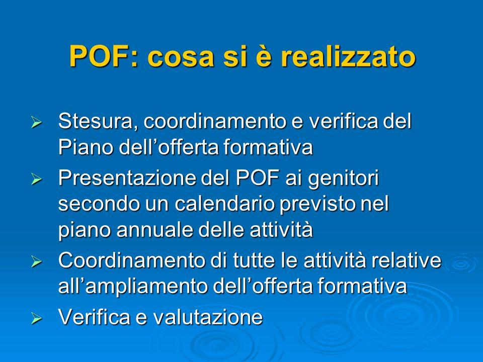 POF: cosa si è realizzato  Stesura, coordinamento e verifica del Piano dell'offerta formativa  Presentazione del POF ai genitori secondo un calendar