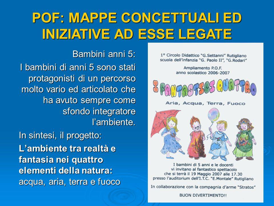 PROPOSTE PER L'ANNO SCOLASTICO 2007-2008  Completare il corso specifico per i genitori all'inizio del prossimo anno scolastico.