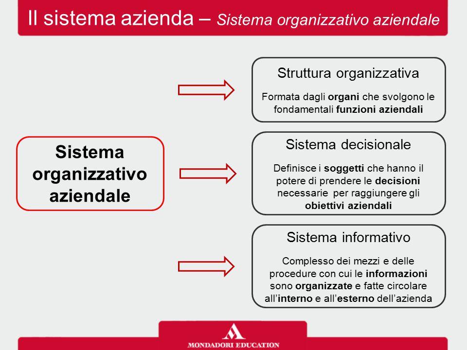 Il sistema azienda – Sistema organizzativo aziendale Struttura organizzativa Formata dagli organi che svolgono le fondamentali funzioni aziendali Sist
