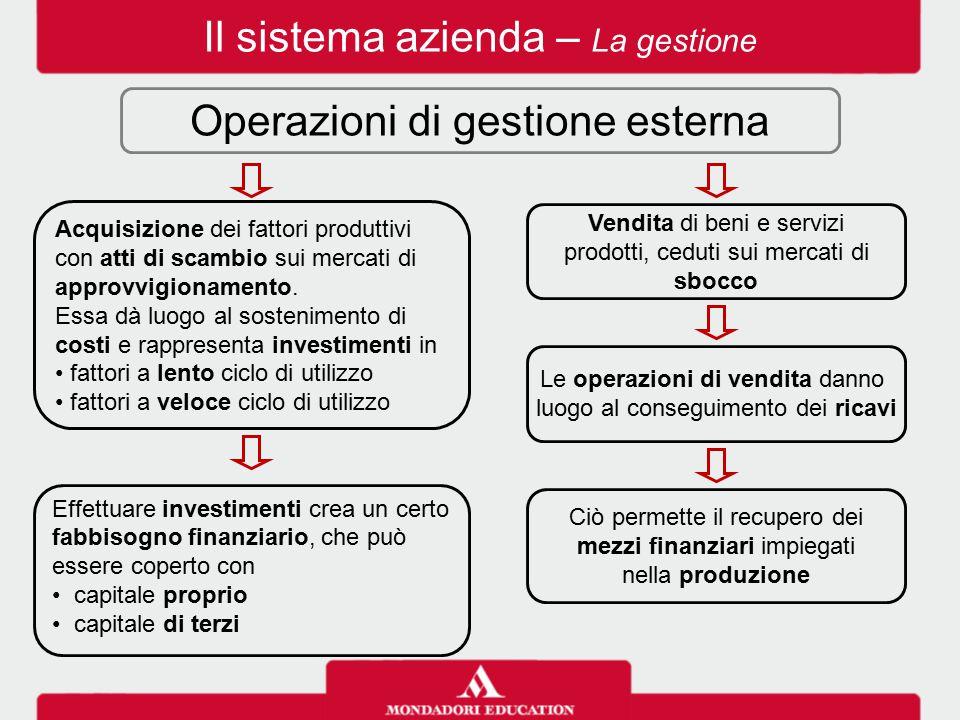 Il sistema azienda – La gestione Acquisizione dei fattori produttivi con atti di scambio sui mercati di approvvigionamento. Essa dà luogo al sostenime