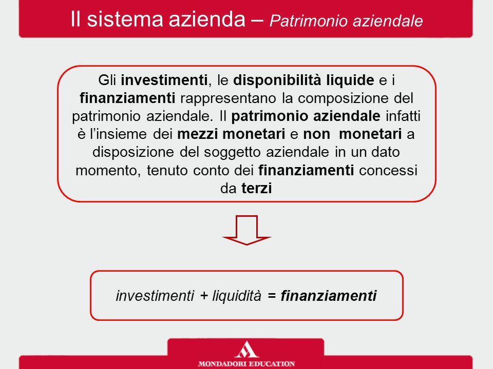 Il sistema azienda – Patrimonio aziendale Gli investimenti, le disponibilità liquide e i finanziamenti rappresentano la composizione del patrimonio az