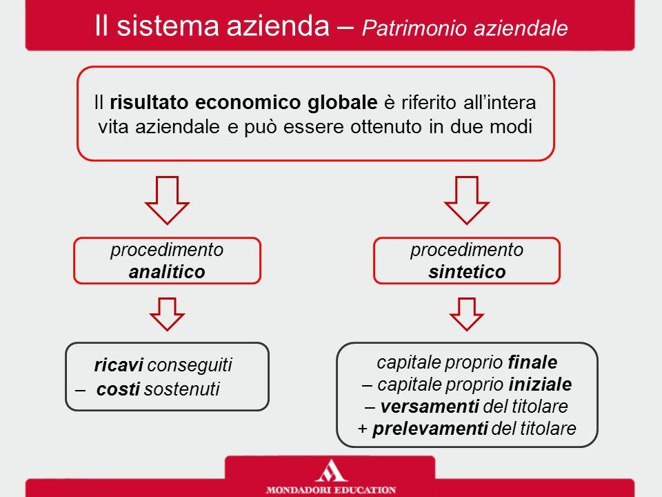 Il sistema azienda – Patrimonio aziendale Il risultato economico globale è riferito all'intera vita aziendale e può essere ottenuto in due modi proced