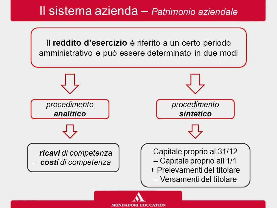 Il sistema azienda – Patrimonio aziendale Il reddito d'esercizio è riferito a un certo periodo amministrativo e può essere determinato in due modi pro
