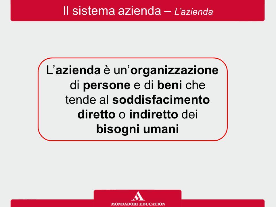 Il sistema azienda – L'azienda L'azienda è un'organizzazione di persone e di beni che tende al soddisfacimento diretto o indiretto dei bisogni umani