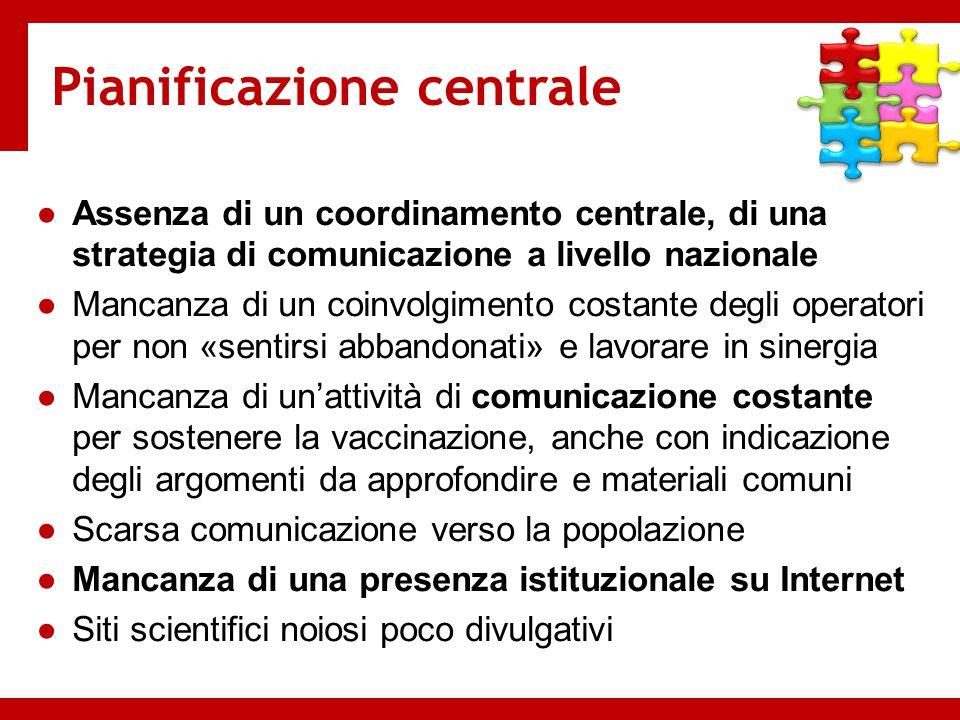 Pianificazione centrale ●Assenza di un coordinamento centrale, di una strategia di comunicazione a livello nazionale ●Mancanza di un coinvolgimento co