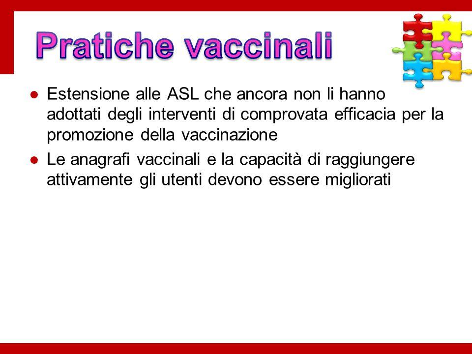 ●Estensione alle ASL che ancora non li hanno adottati degli interventi di comprovata efficacia per la promozione della vaccinazione ●Le anagrafi vacci