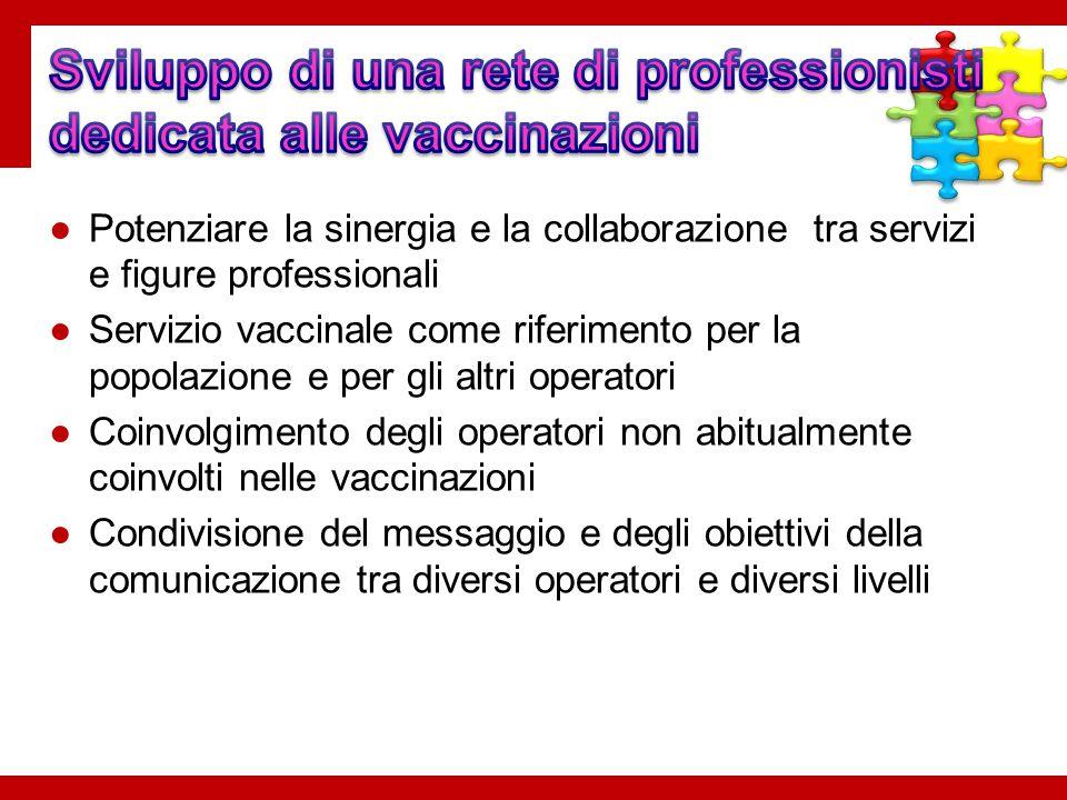 ●Potenziare la sinergia e la collaborazione tra servizi e figure professionali ●Servizio vaccinale come riferimento per la popolazione e per gli altri