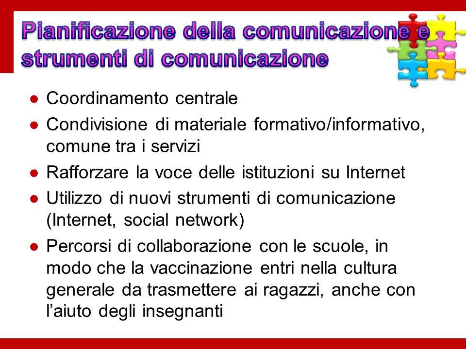 ●Coordinamento centrale ●Condivisione di materiale formativo/informativo, comune tra i servizi ●Rafforzare la voce delle istituzioni su Internet ●Util
