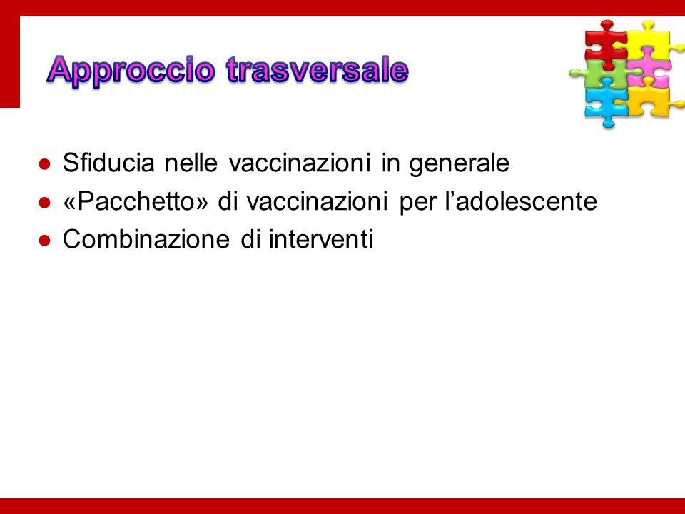 ●Sfiducia nelle vaccinazioni in generale ●«Pacchetto» di vaccinazioni per l'adolescente ●Combinazione di interventi