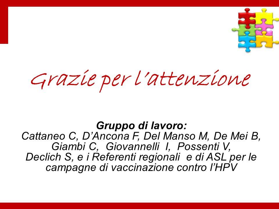 Gruppo di lavoro: Cattaneo C, D'Ancona F, Del Manso M, De Mei B, Giambi C, Giovannelli I, Possenti V, Declich S, e i Referenti regionali e di ASL per