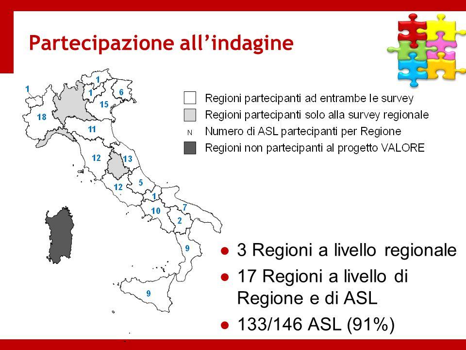 Partecipazione all'indagine ●3 Regioni a livello regionale ●17 Regioni a livello di Regione e di ASL ●133/146 ASL (91%)