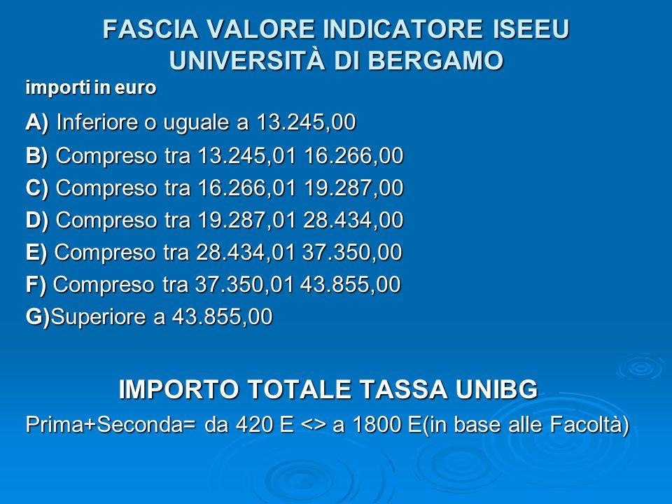 FASCIA VALORE INDICATORE ISEEU UNIVERSITÀ DI BERGAMO importi in euro A) Inferiore o uguale a 13.245,00 B) Compreso tra 13.245,01 16.266,00 C) Compreso tra 16.266,01 19.287,00 D) Compreso tra 19.287,01 28.434,00 E) Compreso tra 28.434,01 37.350,00 F) Compreso tra 37.350,01 43.855,00 G)Superiore a 43.855,00 IMPORTO TOTALE TASSA UNIBG Prima+Seconda= da 420 E <> a 1800 E(in base alle Facoltà)