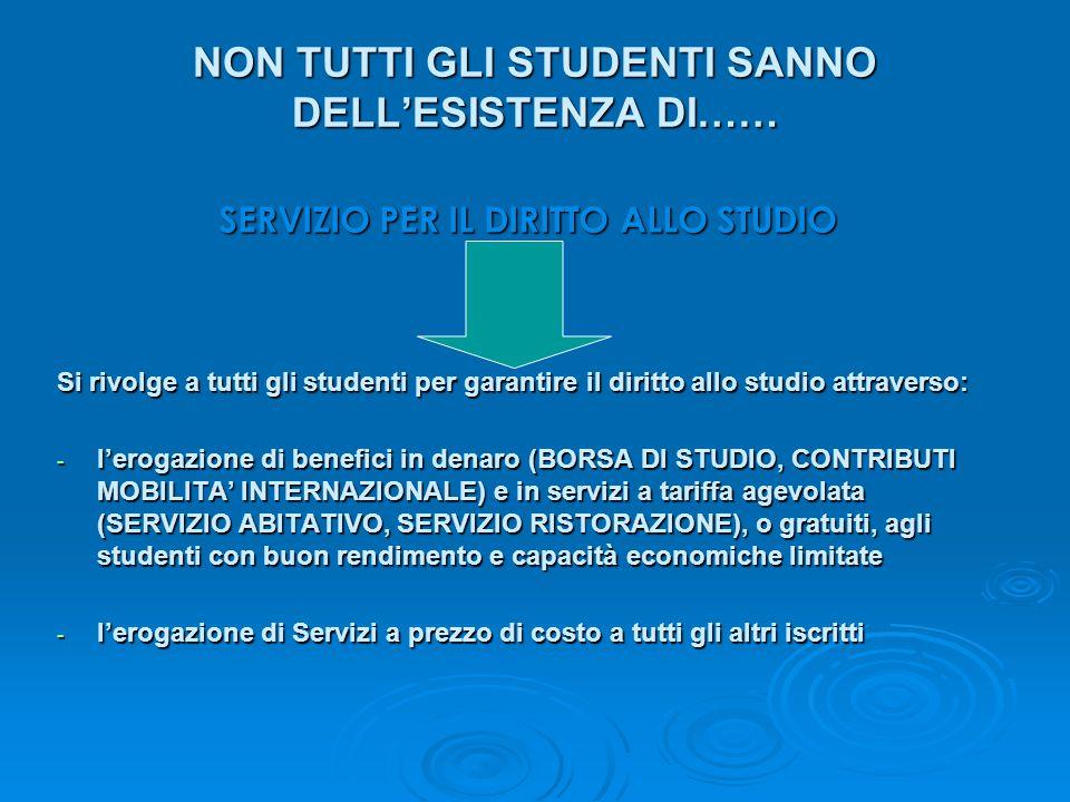 NON TUTTI GLI STUDENTI SANNO DELL'ESISTENZA DI…… SERVIZIO PER IL DIRITTO ALLO STUDIO Si rivolge a tutti gli studenti per garantire il diritto allo stu