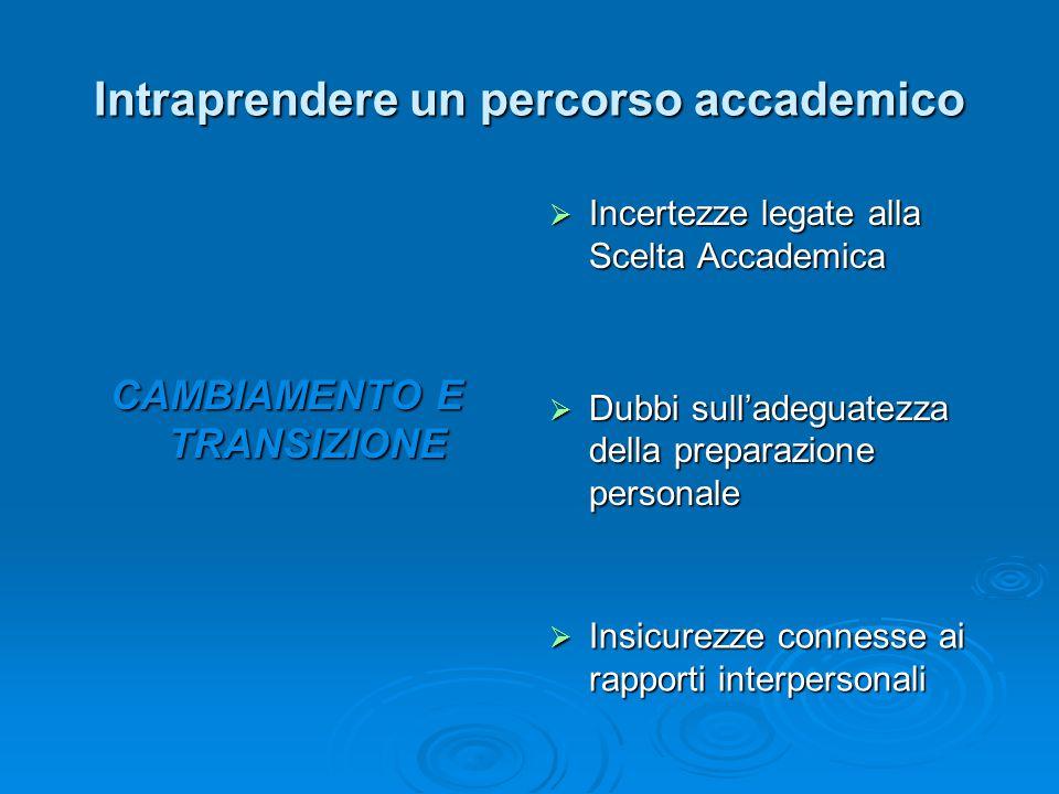 Intraprendere un percorso accademico CAMBIAMENTO E TRANSIZIONE  Incertezze legate alla Scelta Accademica  Dubbi sull'adeguatezza della preparazione
