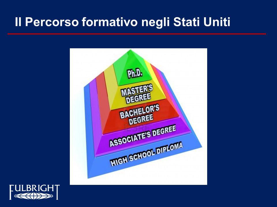 30 Informazioni sui concorsi e su come presentare domanda www.fulbright.it