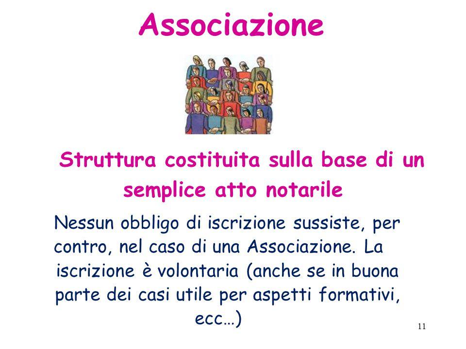 11 Struttura costituita sulla base di un semplice atto notarile Associazione Nessun obbligo di iscrizione sussiste, per contro, nel caso di una Associazione.