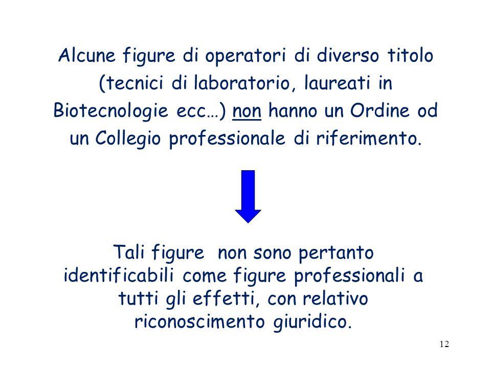 12 Alcune figure di operatori di diverso titolo (tecnici di laboratorio, laureati in Biotecnologie ecc…) non hanno un Ordine od un Collegio professionale di riferimento.