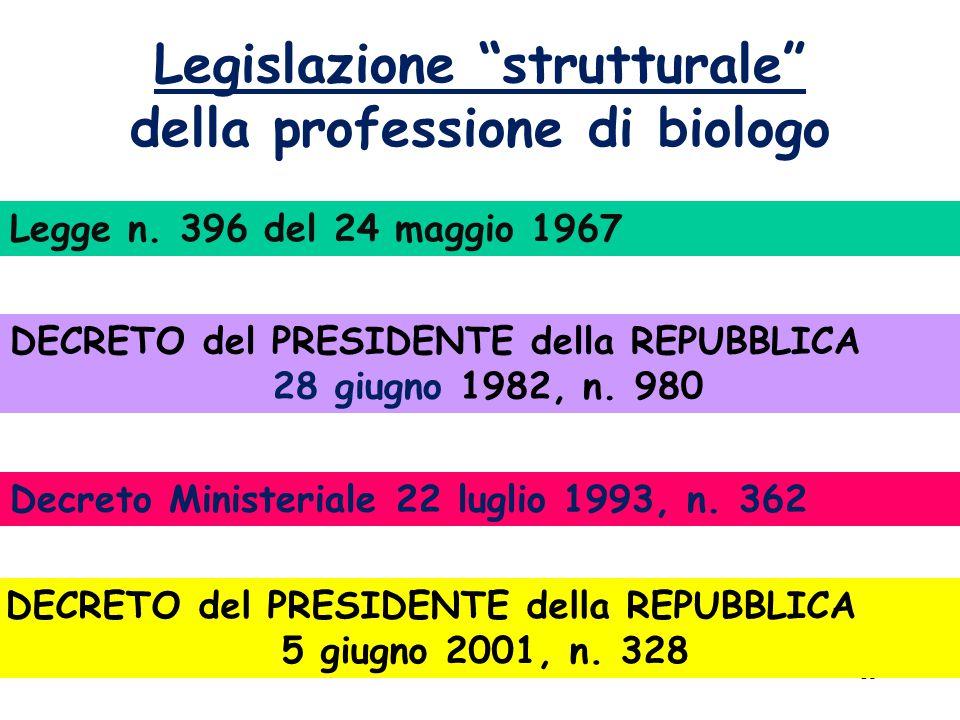 15 Legislazione strutturale della professione di biologo Legge n.