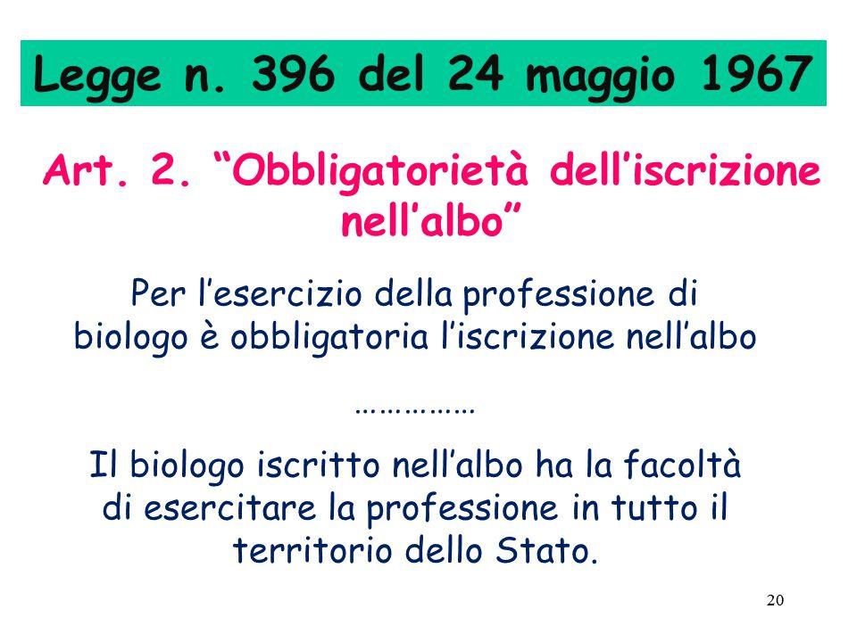 20 Legge n.396 del 24 maggio 1967 Art. 2.