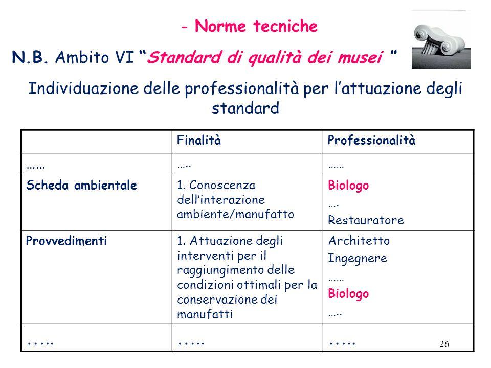 26 - Norme tecniche N.B.