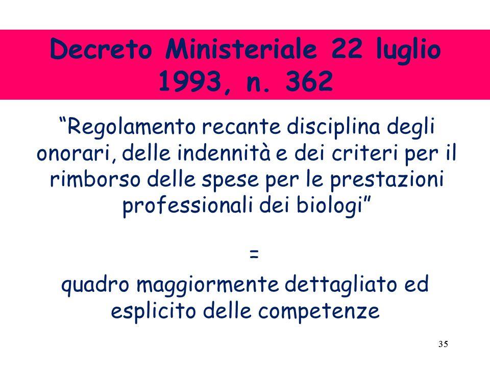 35 Decreto Ministeriale 22 luglio 1993, n.