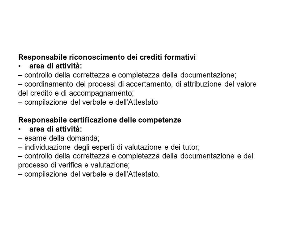 Responsabile riconoscimento dei crediti formativi area di attività: – controllo della correttezza e completezza della documentazione; – coordinamento dei processi di accertamento, di attribuzione del valore del credito e di accompagnamento; – compilazione del verbale e dell'Attestato Responsabile certificazione delle competenze area di attività: – esame della domanda; – individuazione degli esperti di valutazione e dei tutor; – controllo della correttezza e completezza della documentazione e del processo di verifica e valutazione; – compilazione del verbale e dell'Attestato.