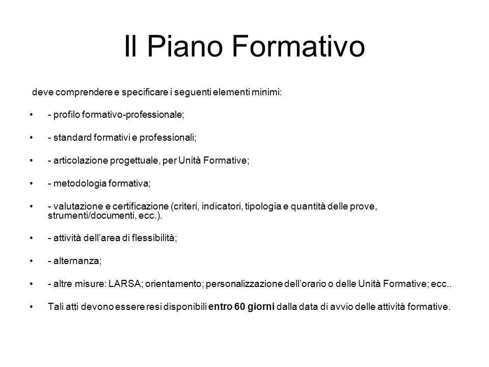 Il Piano Formativo deve comprendere e specificare i seguenti elementi minimi: - profilo formativo-professionale; - standard formativi e professionali;