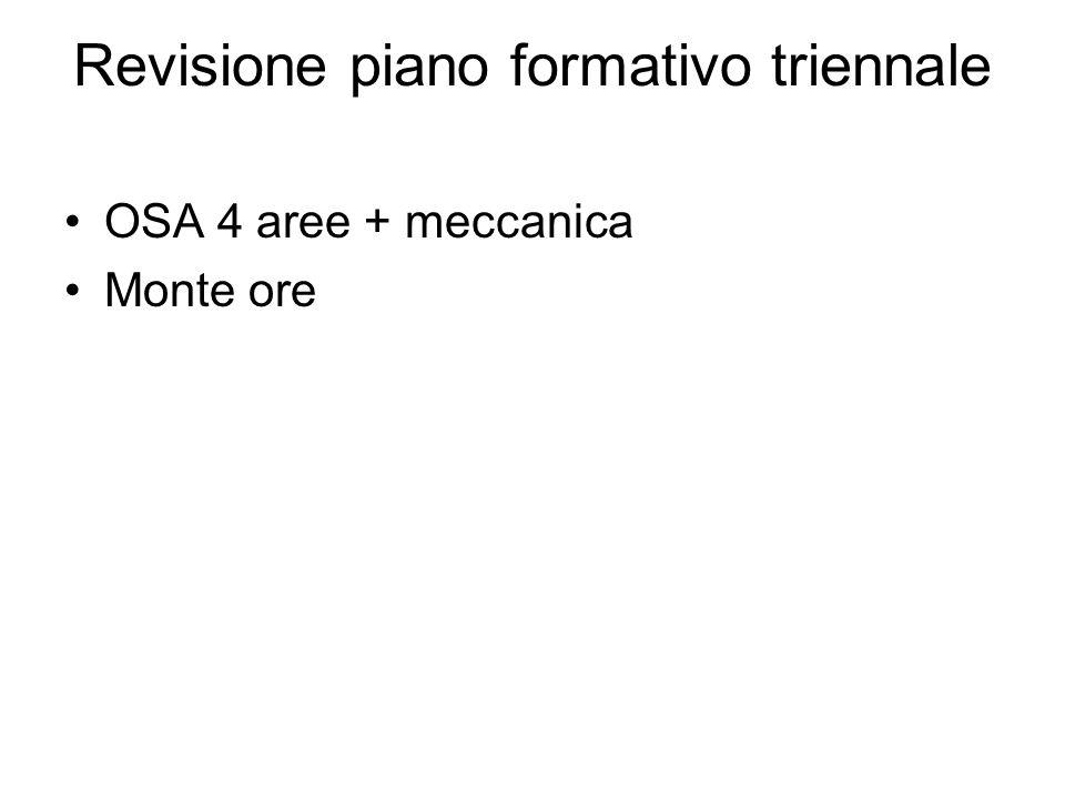 Revisione piano formativo triennale OSA 4 aree + meccanica Monte ore