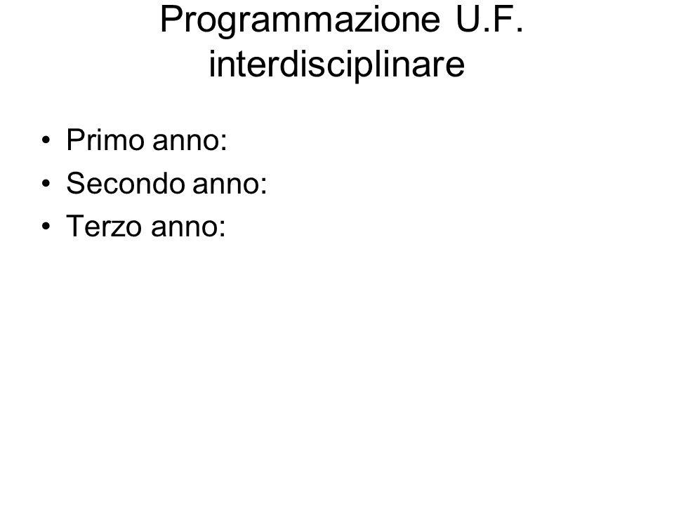 Programmazione U.F. interdisciplinare Primo anno: Secondo anno: Terzo anno: