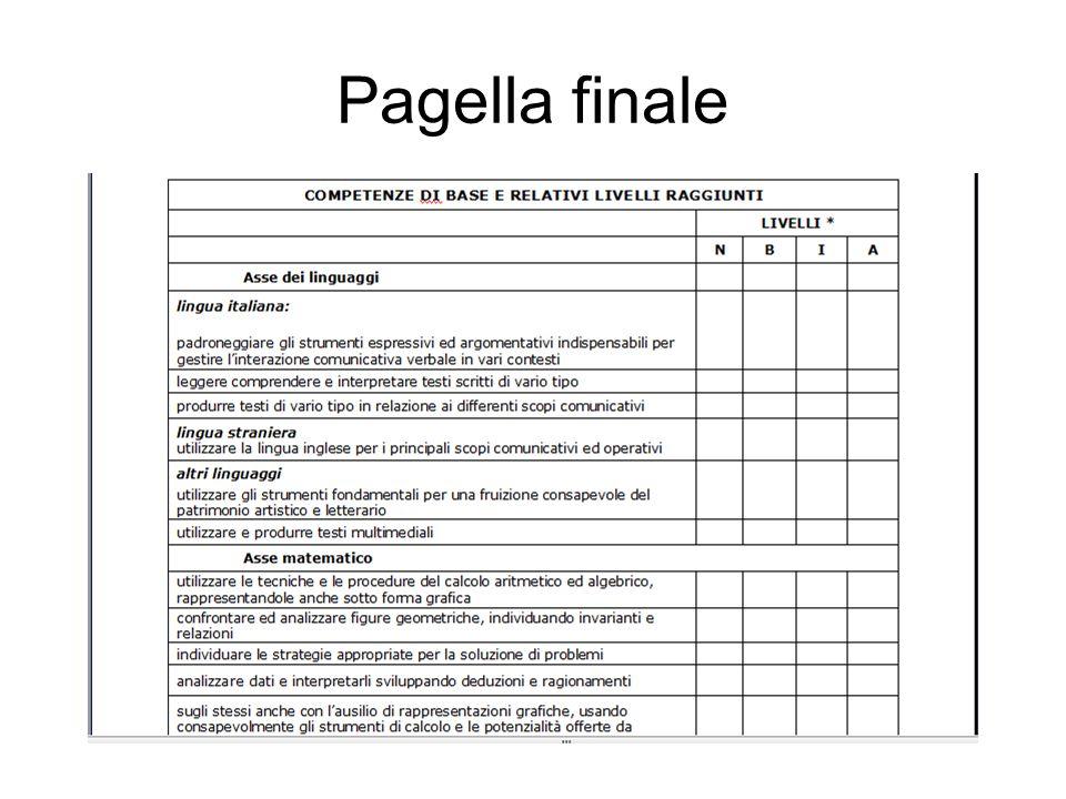 Pagella finale COMPETENZE DI BASE E RELATIVI LIVELLI RAGGIUNTILIVELLI *NBIAAsse dei linguaggilingua italiana:padroneggiare gli strumenti espressivi ed