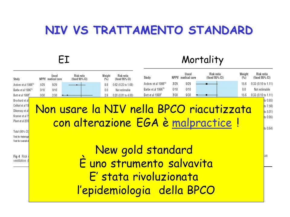 NIV VS TRATTAMENTO STANDARD EI Mortality Non usare la NIV nella BPCO riacutizzata con alterazione EGA è malpractice ! New gold standard È uno strument
