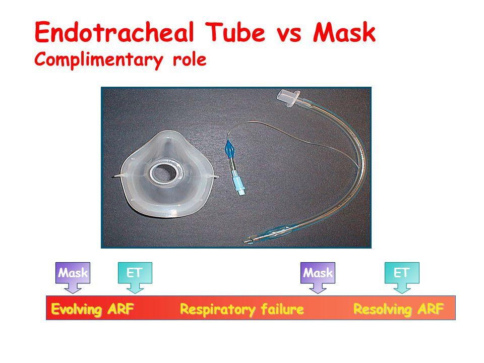 ETMaskETMask Endotracheal Tube vs Mask Complimentary role Respiratory failure Evolving ARF Resolving ARF