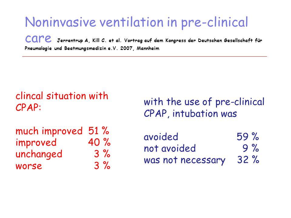 Noninvasive ventilation in pre-clinical care Jerrentrup A, Kill C. et al. Vortrag auf dem Kongress der Deutschen Gesellschaft für Pneumologie und Beat