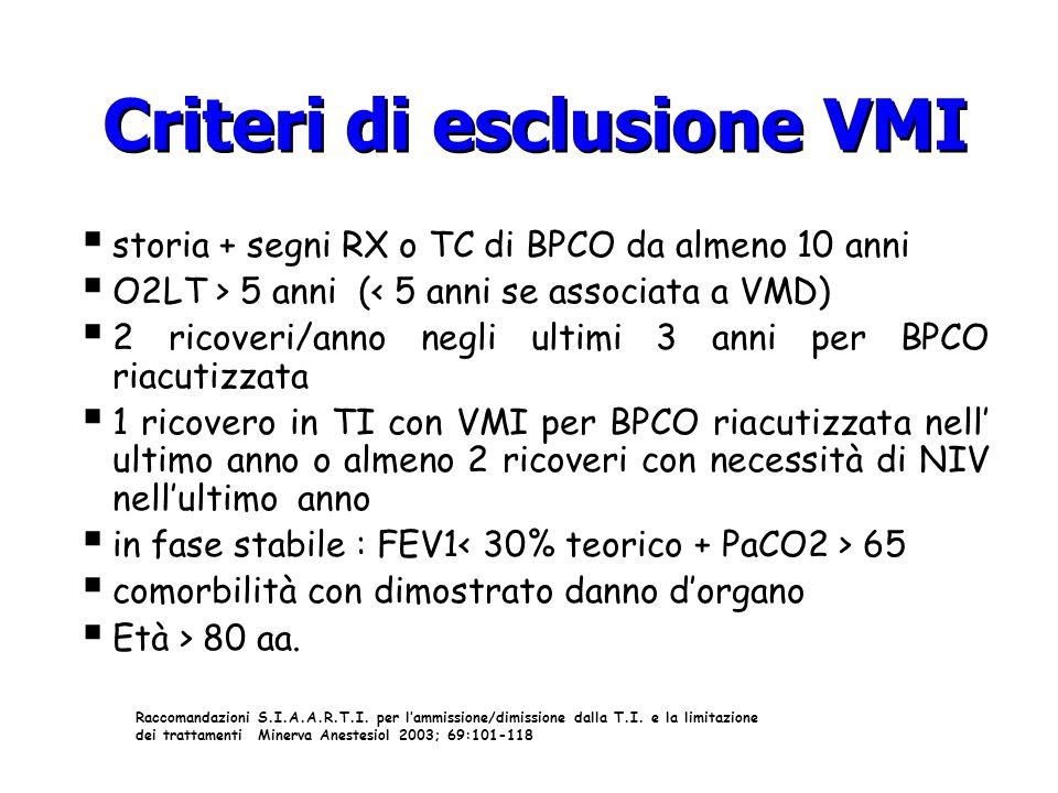 Criteri di esclusione VMI  storia + segni RX o TC di BPCO da almeno 10 anni  O2LT > 5 anni (< 5 anni se associata a VMD)  2 ricoveri/anno negli ult